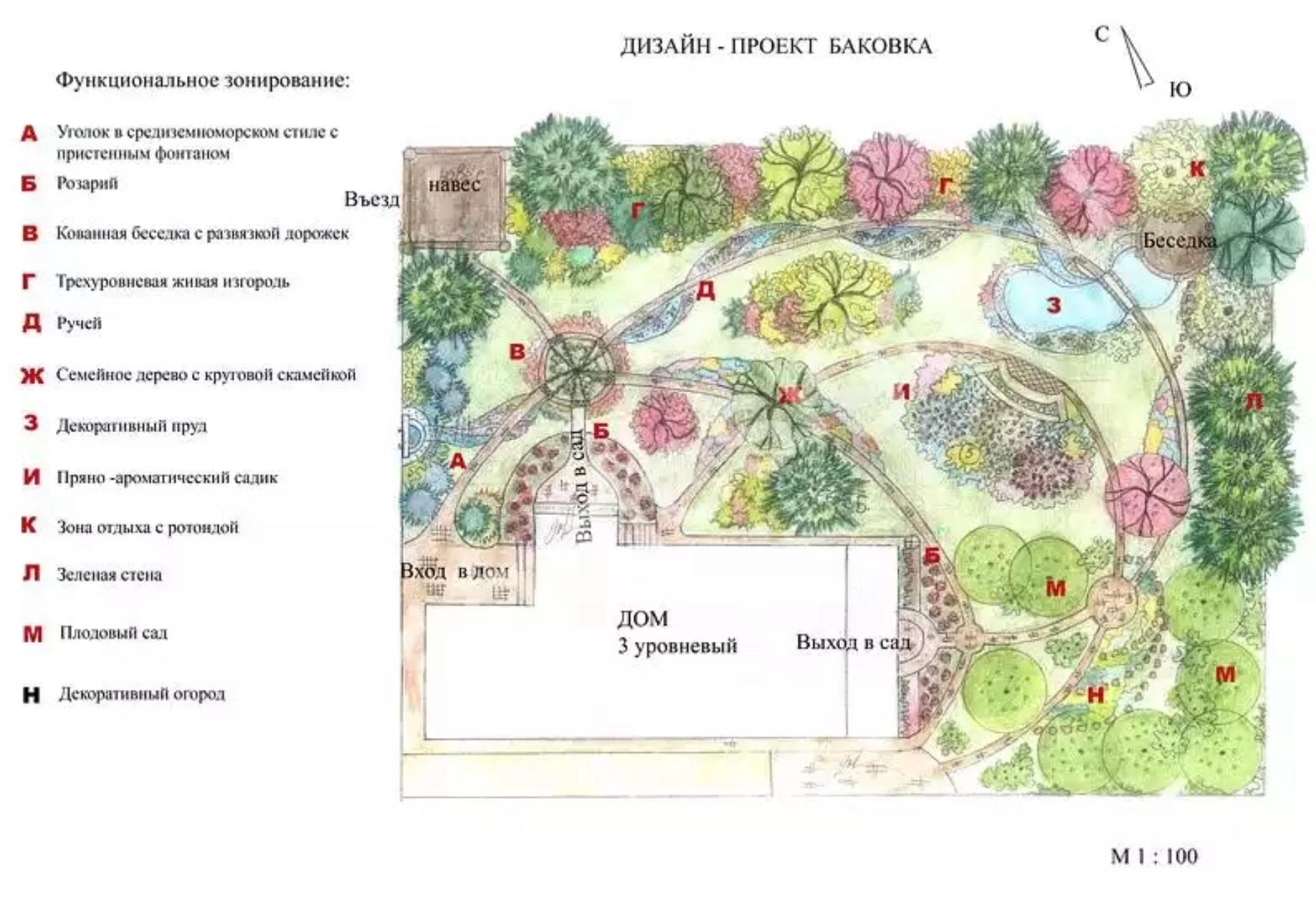 Схема поточного околоствольного двора